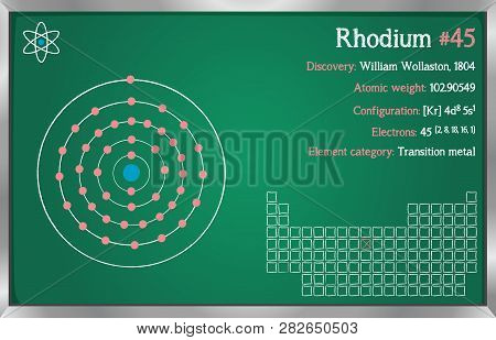 Detailed Infographic Of The Element Of Rhodium.