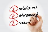 IRA - Individual Retirement Account acronym with marker, concept background poster