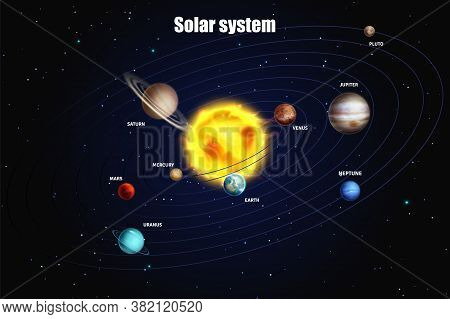 Solar System. Heavenly Science Poster With Space Objects. Different Colorful Planets On Space Backgr