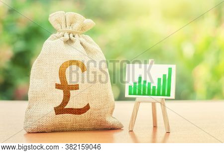 British Pound Sterling Money Bag And Easel With Green Positive Growth Graph. Economic Development. R