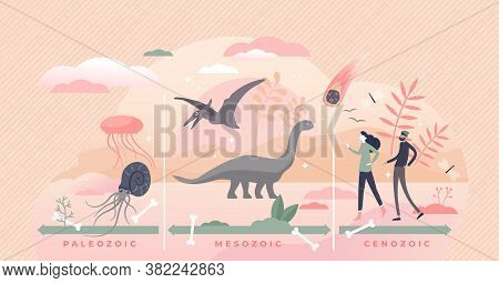 Geologic Time Scale With Chronological Evolution Timeline Flat Tiny Persons Concept. Labeled Educati