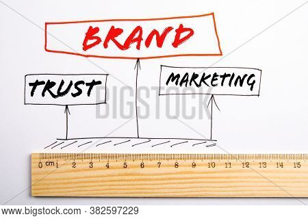 Brand. Trust And Marketing. Business Concept With Options