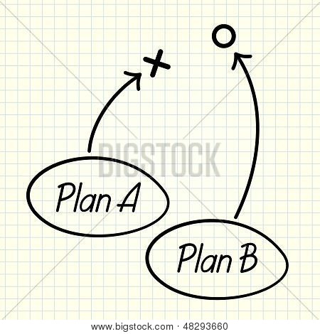 Drawing On Paper From A Notebook. Replacement Business Plan