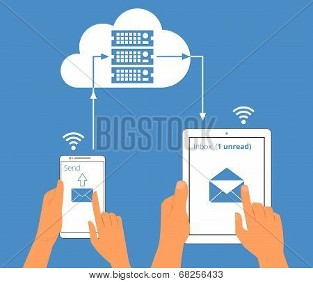 Multiscreen interaction. E-mail synchronization of smartphone and tablet pc via cloud server