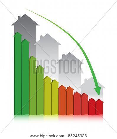 3D graph showing financial real estate decline.