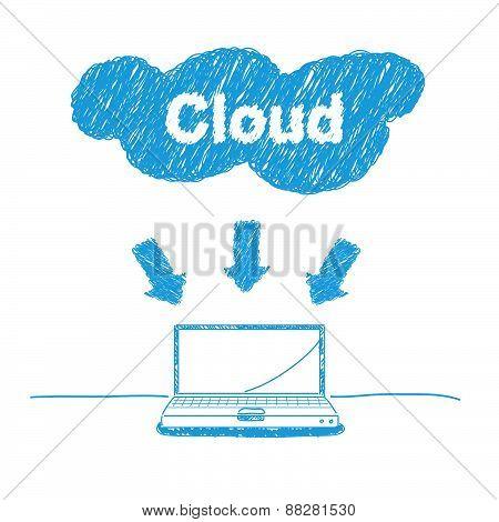 Handwriting Sketch Cloud Computing Concept