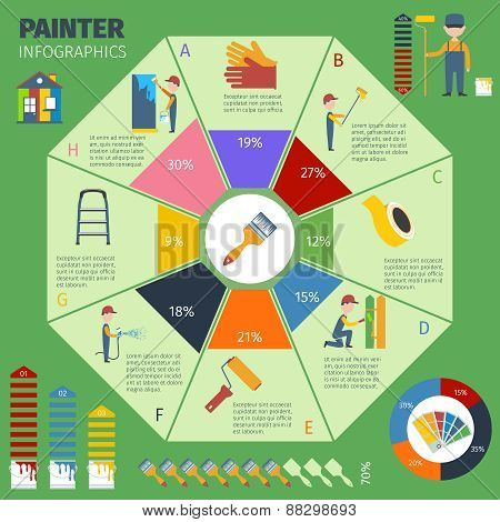 Painter infographic presentation poster