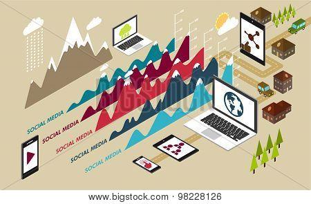 Isometric Social Media Chart - Illustration - Eps 10