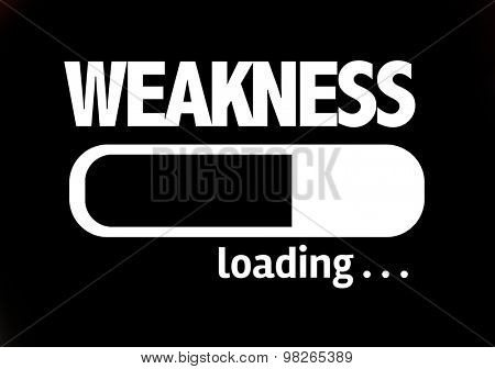 Progress Bar Loading with the text: Weakness poster