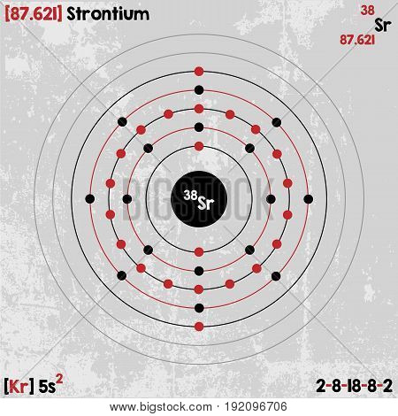 Large and detailed infographic of the element of Strontium