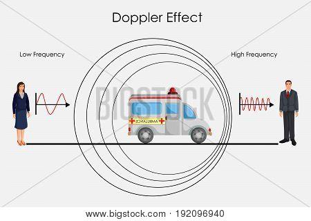 Education Chart of Physice for Doppler Effect of Sound Diagram. Vector illustration