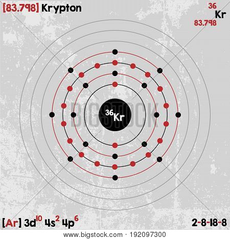 Large and detailed infographic of the element of Krypton