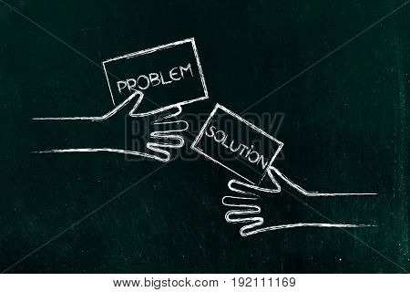 Hands Exchanging Problem And Solution