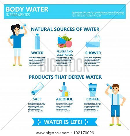 Body water drink infographics health people diet lifestyle concept brochure infochart vector illustration. Info healthcare hydrate layout report graphic hydrated bottle diagram.