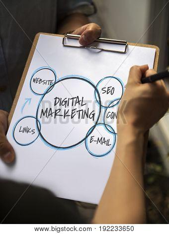 Digital Marketing Branding Commercial Internet