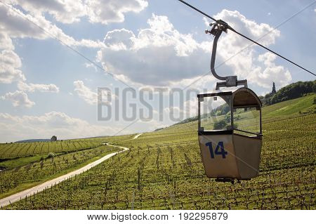 Cable Car To The Niederwald Monument