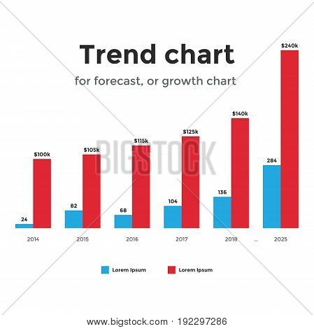 Editable infographic template of bar chart with blue and red colors