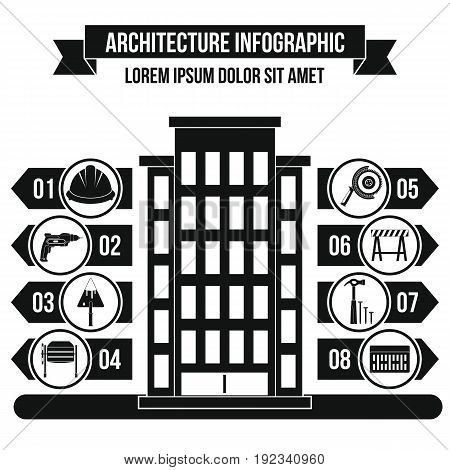 Architecture infographic banner concept. Simple illustration of architecture infographic vector poster concept for web
