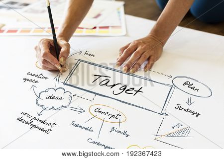 Business plan target on the paper
