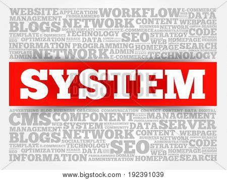 SYSTEM word cloud collage, business concept background