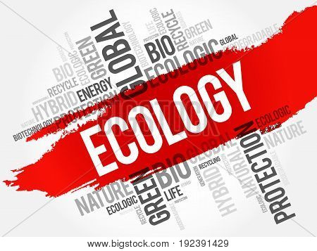 Ecology word cloud , conceptual ecology background