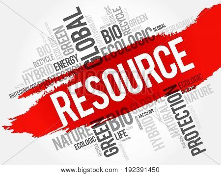 Resource Word Cloud
