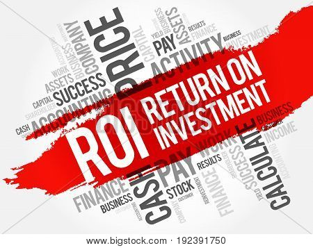 Return On Investment Word Cloud Collage