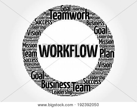 Workflow Word Cloud Collage