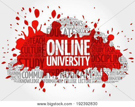 Online University Word Cloud Collage