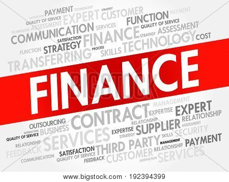Finance Word Cloud Collage
