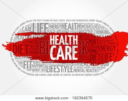 Health Care Word Cloud Collage