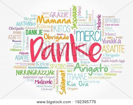 Danke (thank You In German) Word Cloud