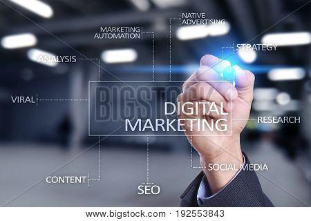DIgital marketing technology concept. Internet. Online. Search Engine Optimisation. SEO SMM Advertising