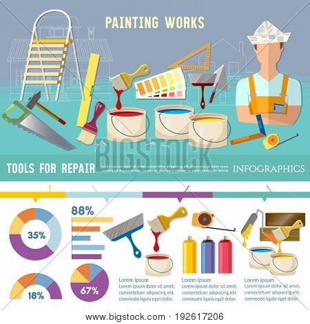 House repair infographic. Painter paints walls pastes wall wall-paper. Professional instrument of painter. Planning and design of home repair