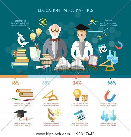 Education infographic elements effective modern education design template. Education professor and student in a school class. Open book of knowledge back to school