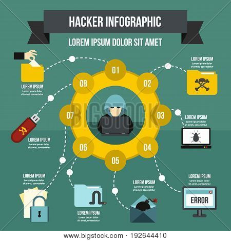 Hacker infographic banner concept. Flat illustration of hacker infographic vector poster concept for web