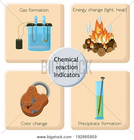Chemical reaction indicators infographics. Chemical changes illustrating gas emission, light and heat release, color change and precipitation. Chemistry for kids. Cartoon vector illustration.