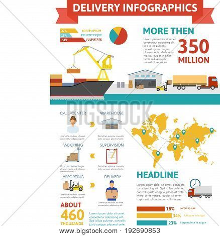 Logistic infographic concept with product order weighing assorting storage transportation delivery processes in flat style vector illustration