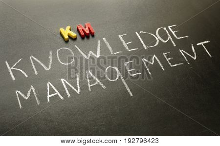 Abbreviation and text written with chalk on blackboard. Management concept