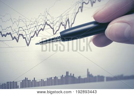 Financial graphs analysis. Stock market report