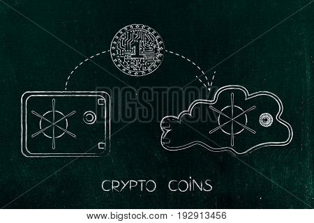 Crypto Coin With Electronic Circuits Inside Moving From Normal Safe To A Cloud Computing Server