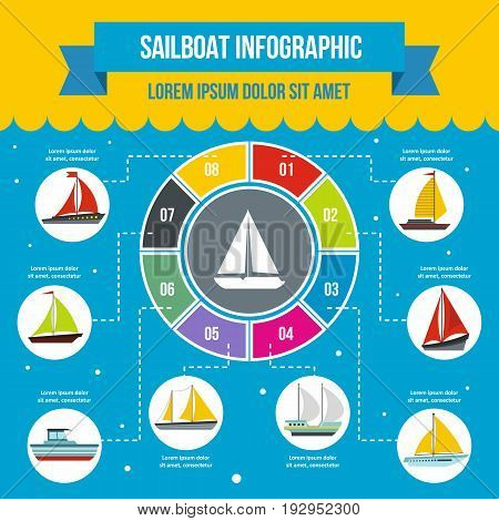 Sailboat infographic banner concept. Flat illustration of sailboat infographic vector poster concept for web