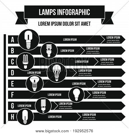 Lamps infographic banner concept. Simple illustration of lamps infographic vector poster concept for web