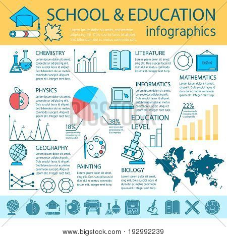 School education linear infographics with icons of study subjects world map statistics graphs diagrams vector illustration