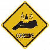 Hand corrosive warning sign safety concept illustration poster
