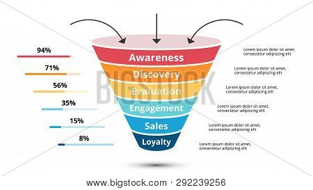 Vector Sales Funnel With Arrows For Marketing And Startup Business. Infographic Template. Can Be Use