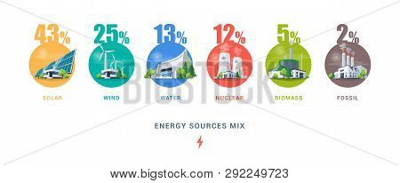 Electric Source Mix With Solar, Water, Fossil, Wind, Nuclear And Biomass Power Plants. Renewable And