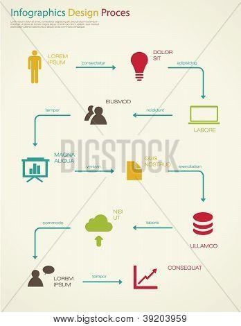 Vintage infographics design proces. Information Graphics