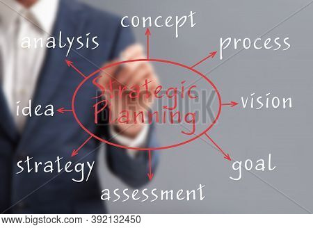 Unrecognizable Businessman Drawing Mind Map For Strategic Planning, Writing Successful Business Proc