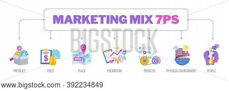 7 Ps Marketing Mix Infographic Flat Vector Illustration Banner. Strategy And Management. Segmentatio